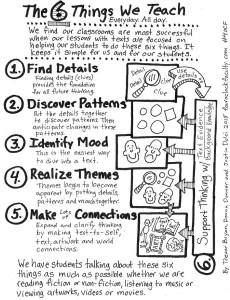 The 6 Things We Teach