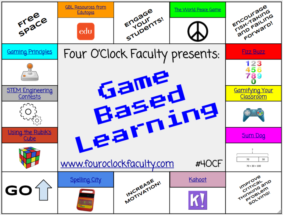 Game Based Learning Resources 4 O Clock Faculty