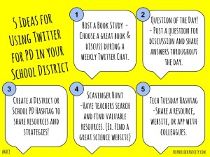 5 Ideas for Twitter