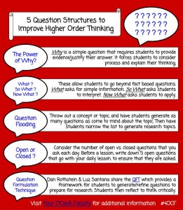 5 Question Structures