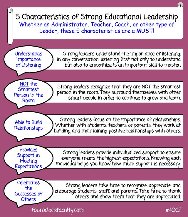 Educational Leadership - cover