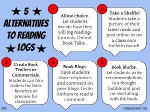 5 Alternatives to Reading Logs – 4 O'Clock Faculty