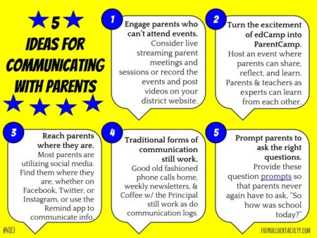 5 Ideas for Communicating with Parents (New)