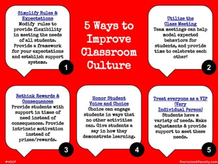5 Ways to Improve Classroom Culture (New)