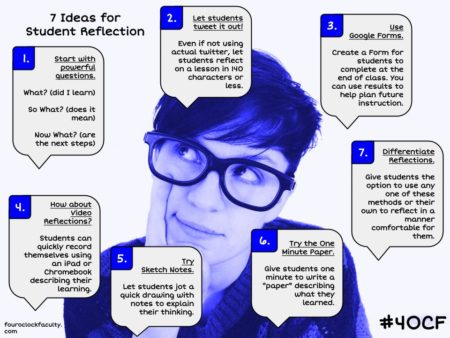 7 Ideas for Student Reflection (New)