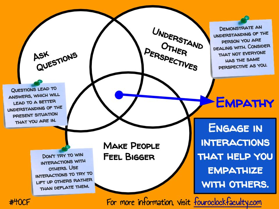 Engaging-to-Empathize