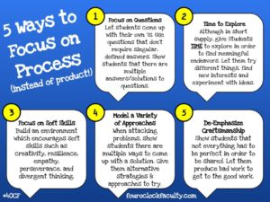 5 Ways to Focus on Process – 4 O'Clock Faculty