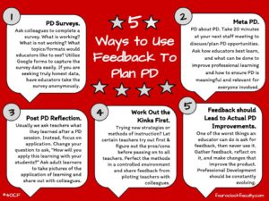 5 Ways to Use Feedback to Plan PD – 4 O'Clock Faculty