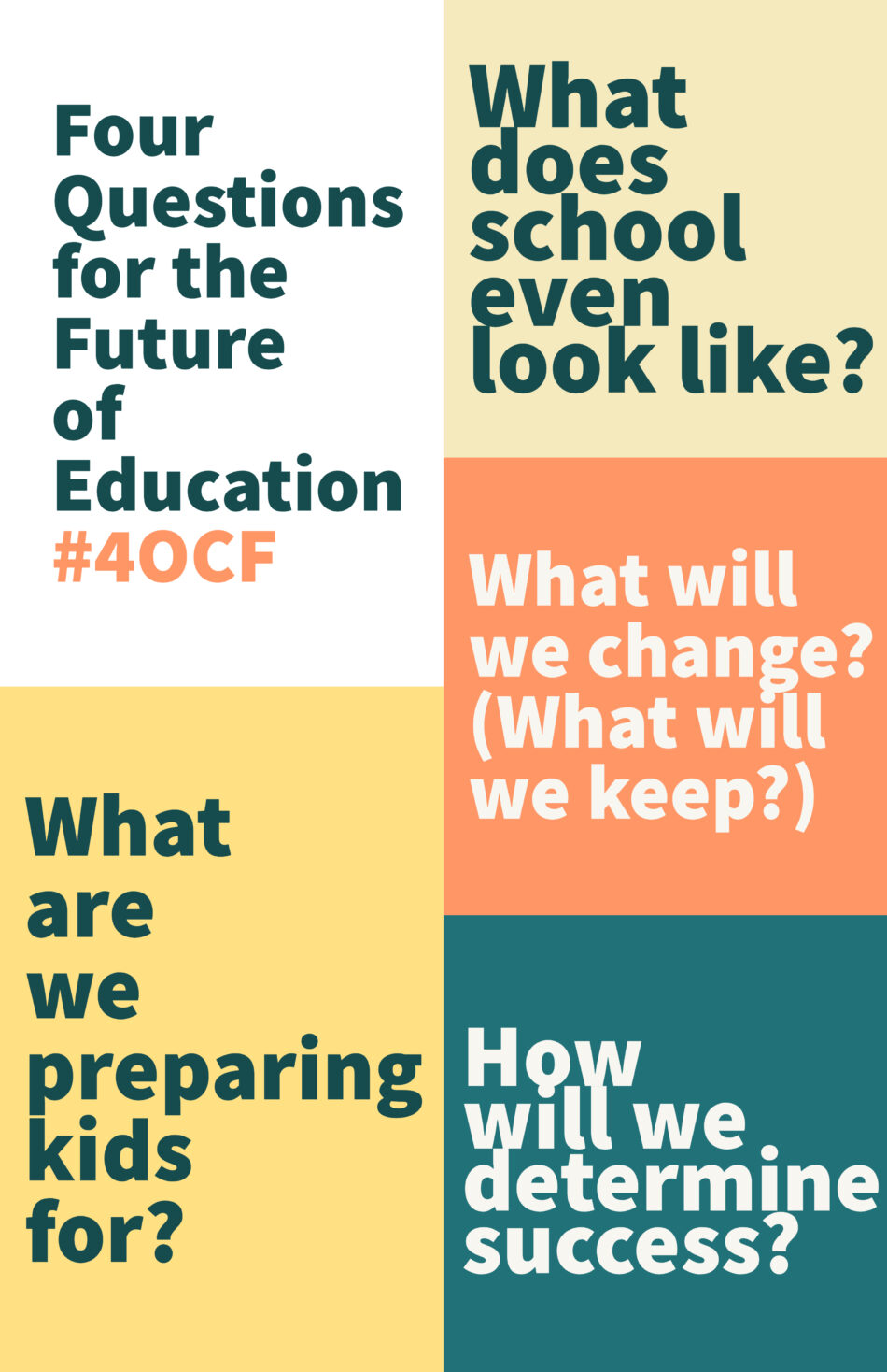 Four Questions for the Future of Education