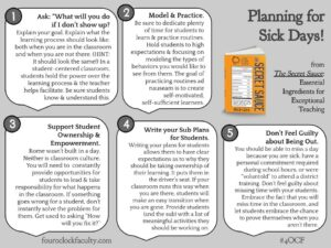 Planning for Sick Days – 4 O'Clock Faculty